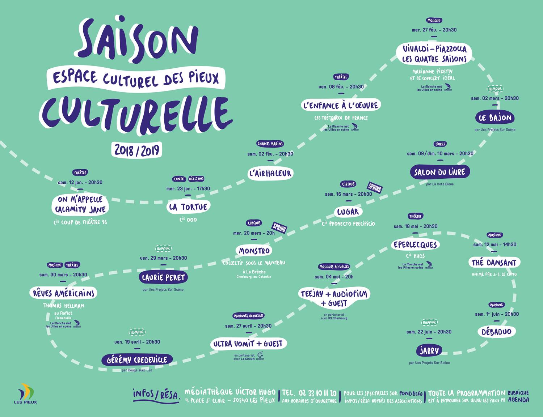 Saison culturelle Les Pieux 2018/2019 janvier
