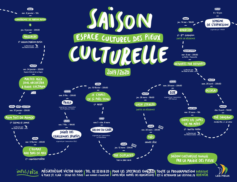 Saison culturelle Les Pieux 2019/2020 janvier