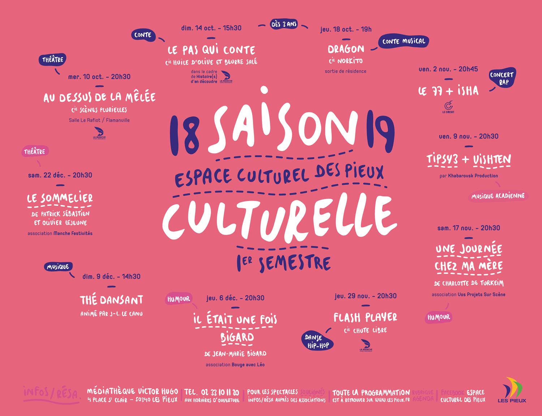 Saison culturelle Les Pieux 2018/2019 septembre