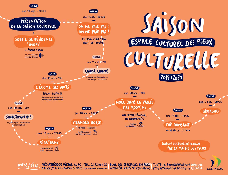 Saison culturelle Les Pieux 2019/2020 septembre